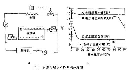 电路 电路图 电子 户型 户型图 平面图 原理图 535_288